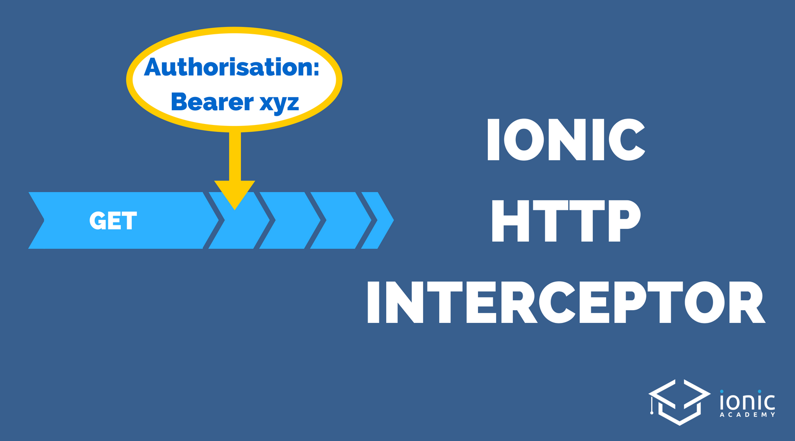 Authorisation Headers with Ionic using HTTP Interceptor and Storage